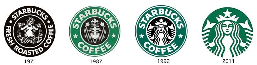 Linha do tempo da marca Starbucks